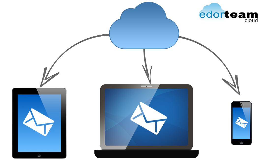 correo electrónico en todos sus dispositivos