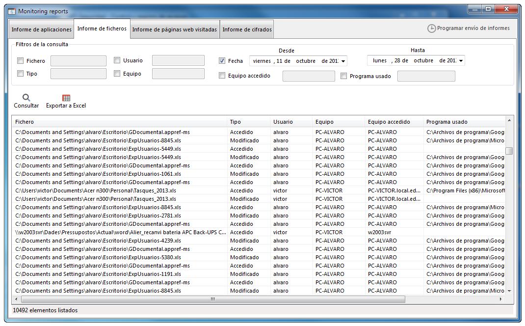 Monitorice la actividad que se realiza de sus archivos