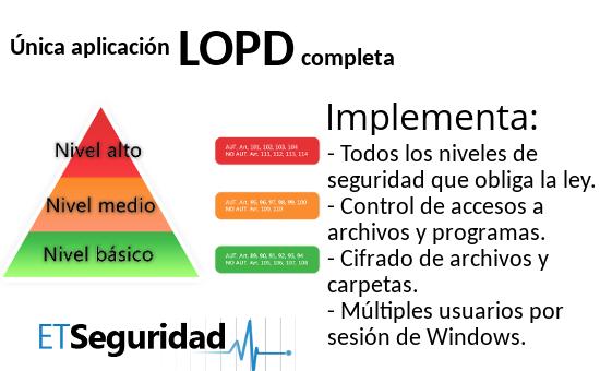 Herramienta para la implantación completa de la LOPD